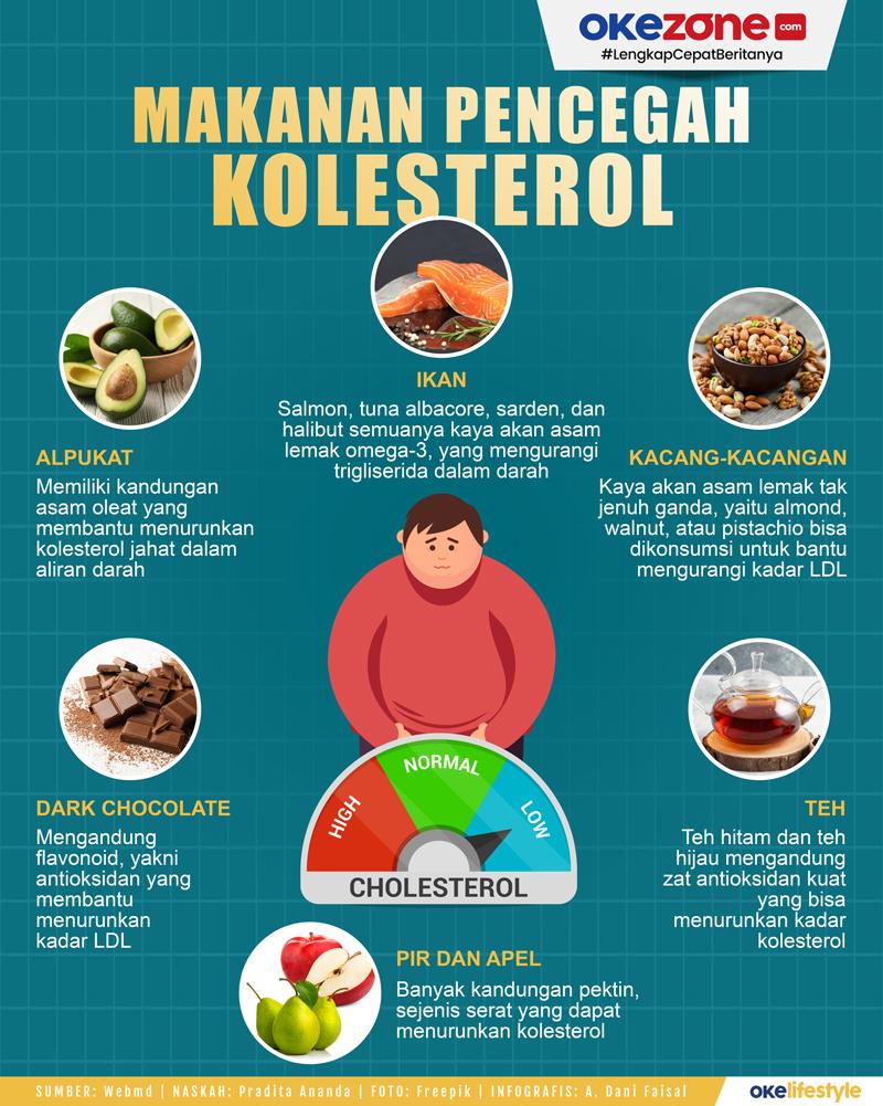 Makanan Pencegah Kolesterol yang Baik Dikonsumsi -