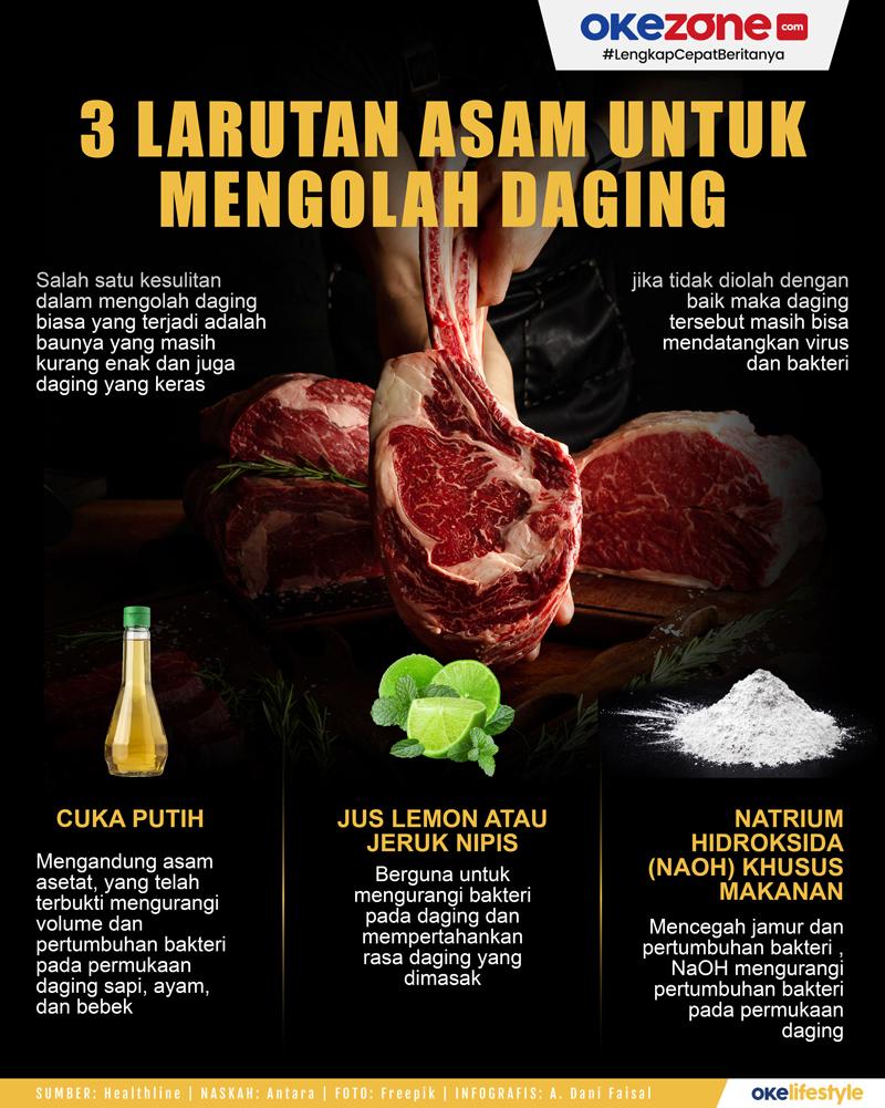 3 Larutan Asam untuk Mengolah Daging -