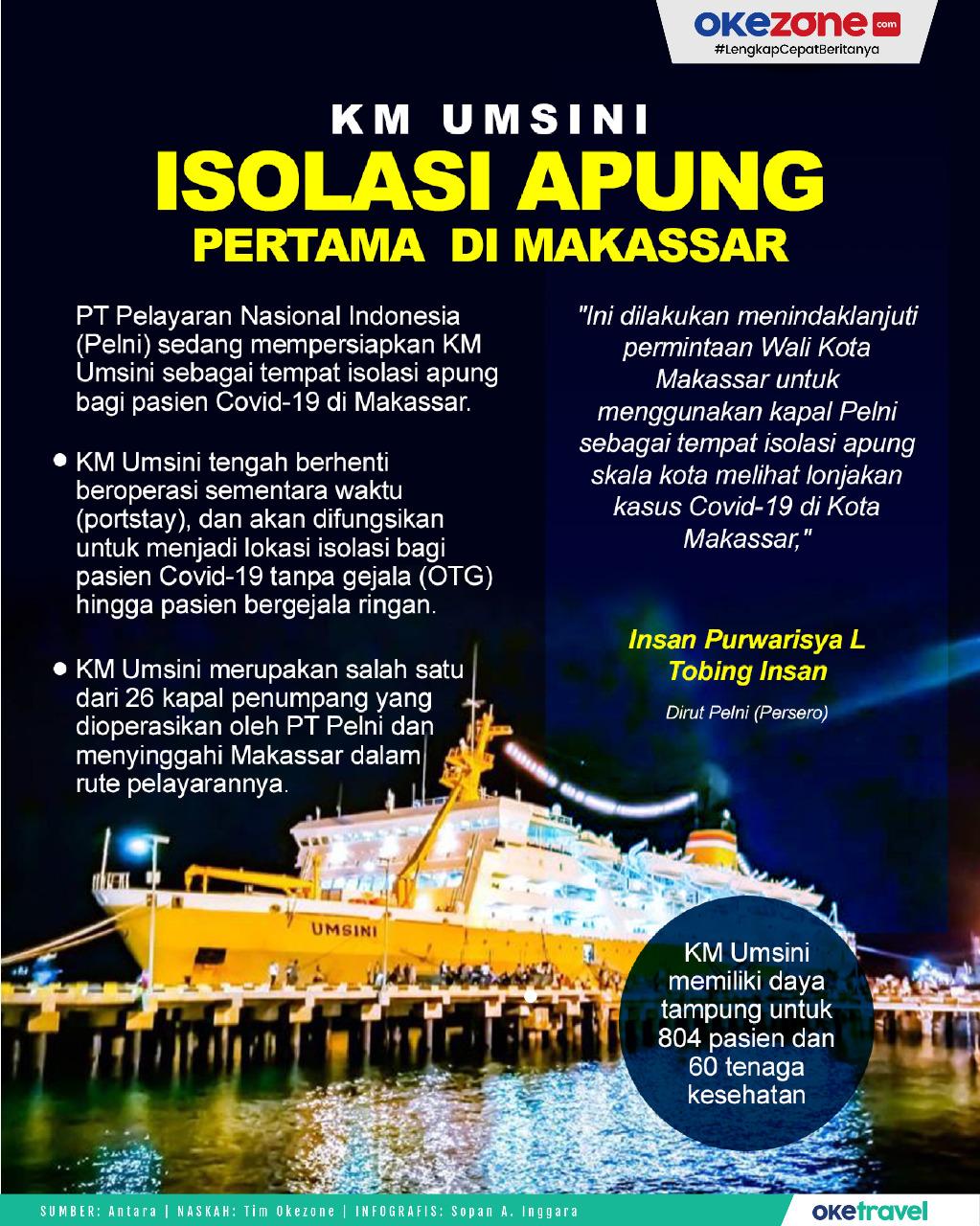 KM Umsini, Isolasi Apung Pertama di Makassar -