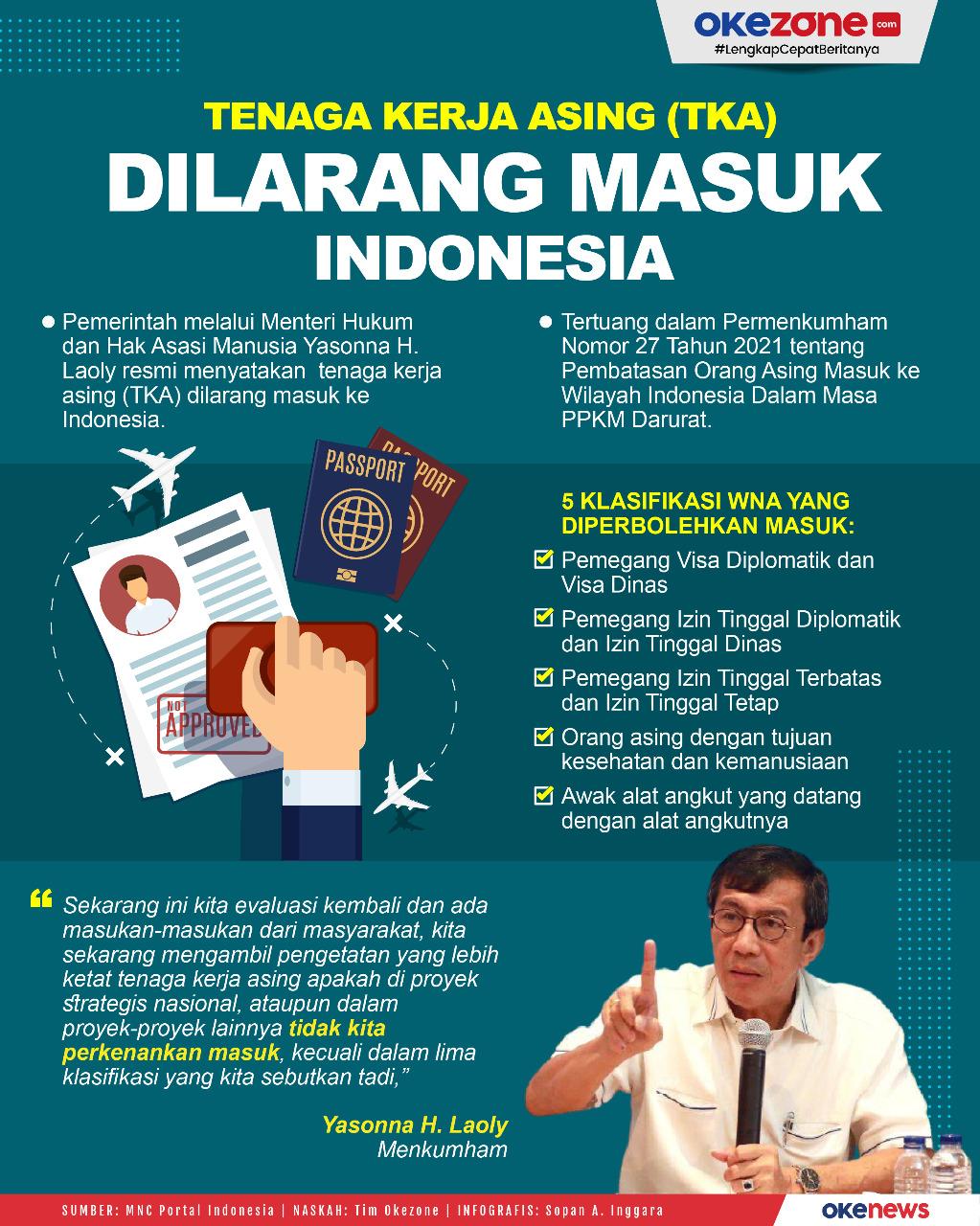 Tenaga Kerja Asing (TKA) Dilarang Masuk Indonesia -