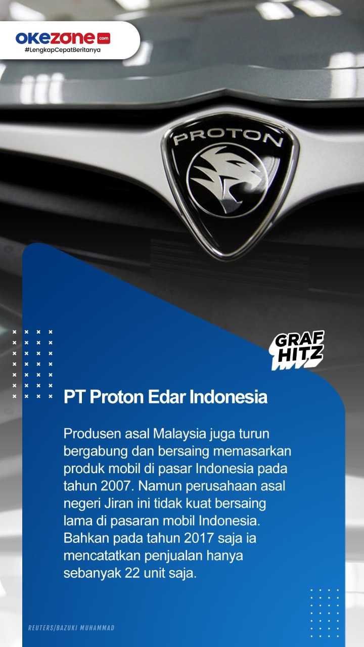 Produsen Mobil yang Bangkrut di Indonesia -