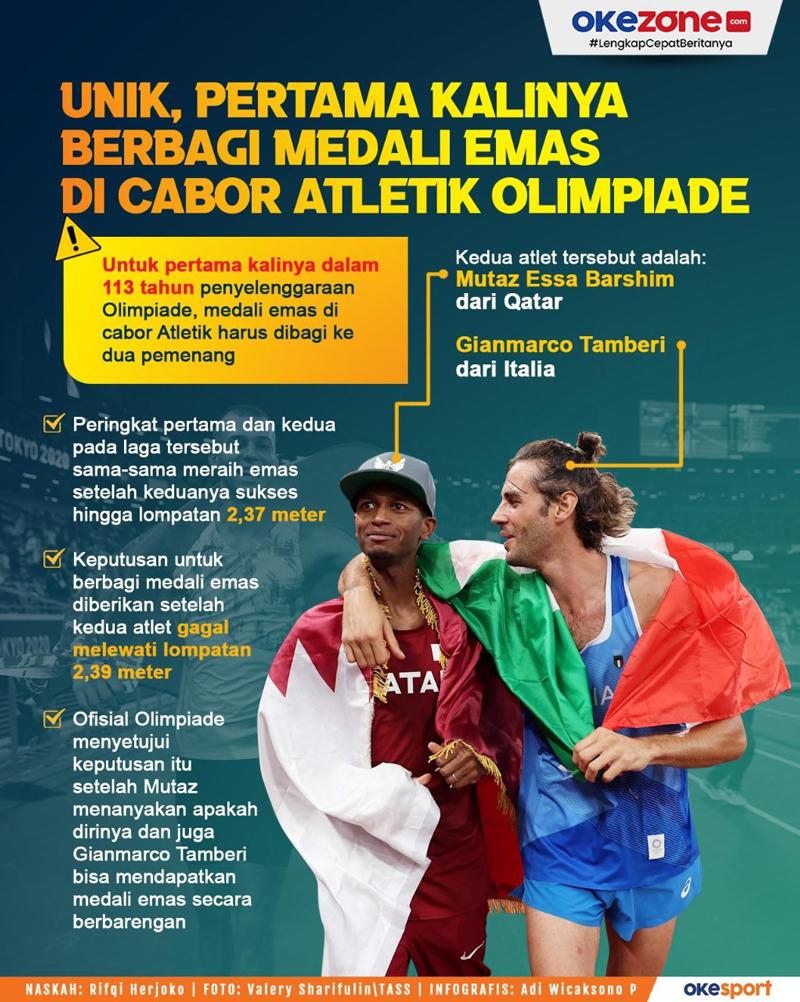 Unik, Pertama Kalinya Berbagi Medali Emas di Cabor Atletik Olimpiade -