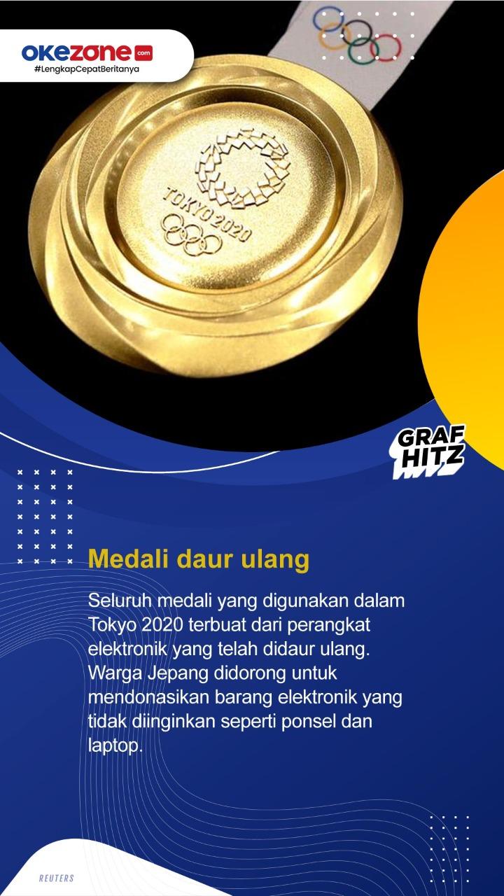 Fakta-Fakta Menarik Olimpiade Tokyo -