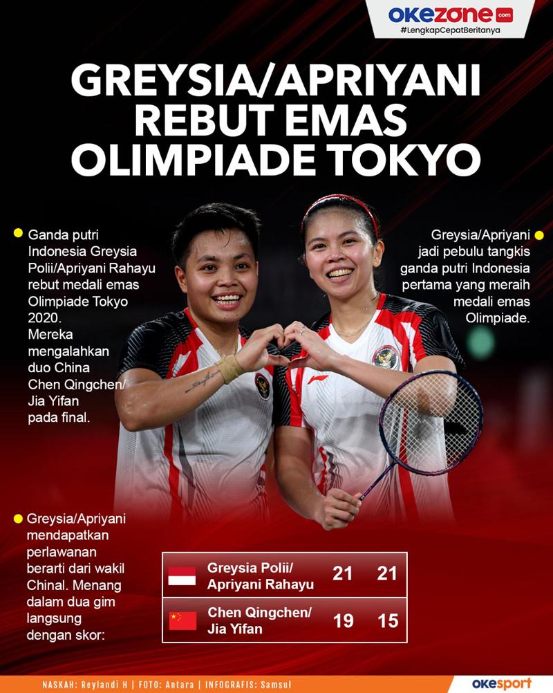 Greysia/Apriyani Rebut Emas Olimpiade Tokyo -