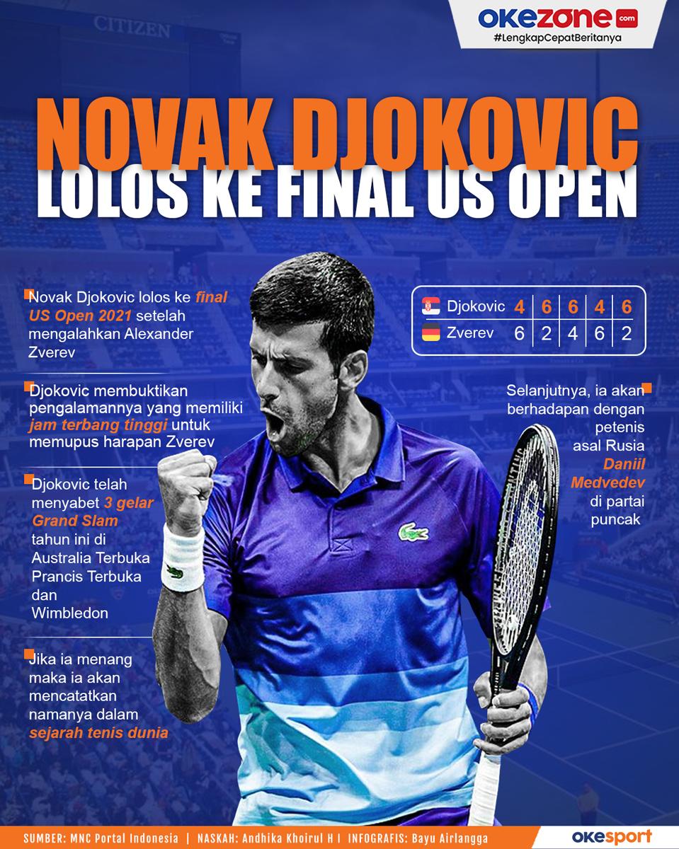 Novak Djokovic Lolos ke Final US Open 2021 -