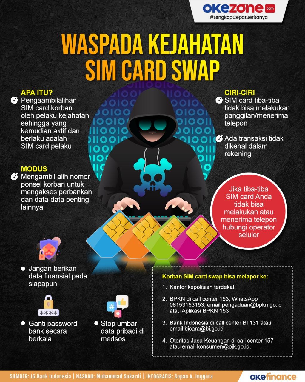 Waspada Kejahatan SIM Card Swap -