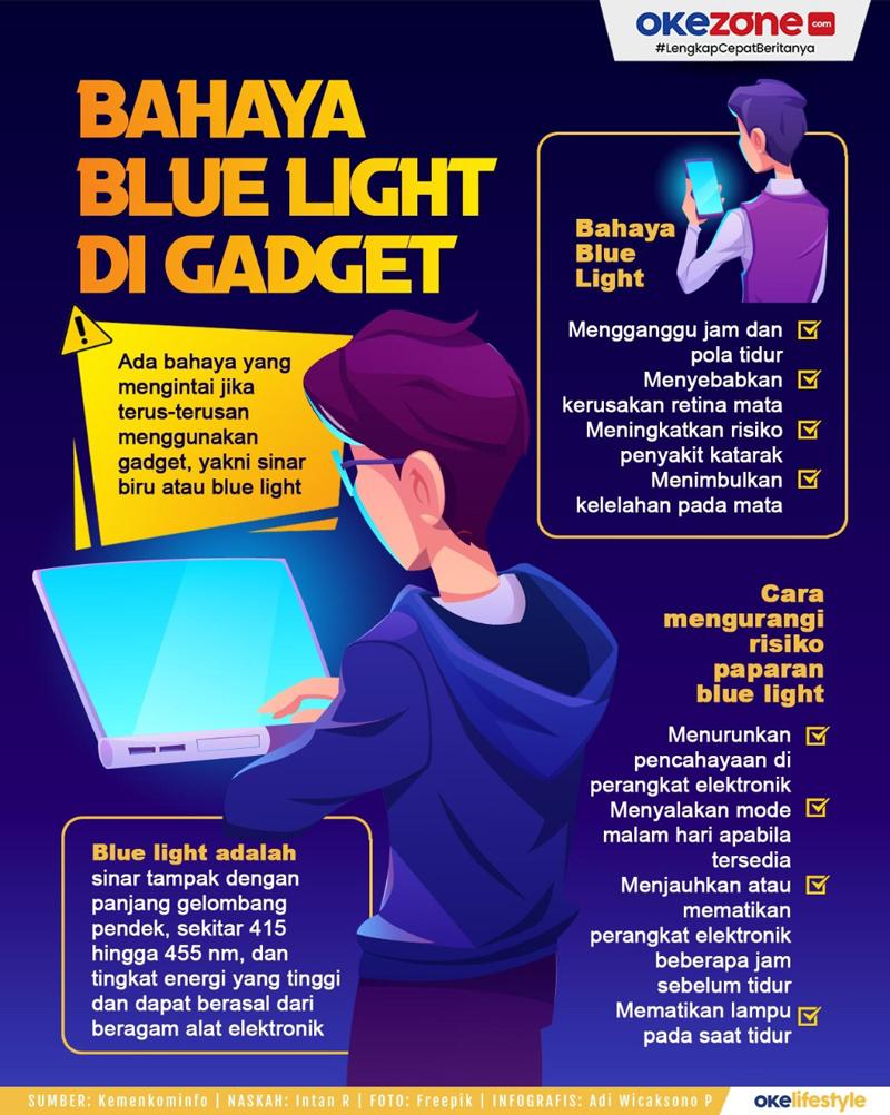 Bahaya Blue Light di Gadget untuk Mata -