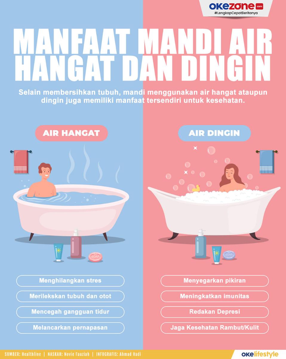 Manfaat Mandi Air Hangat dan Dingin -