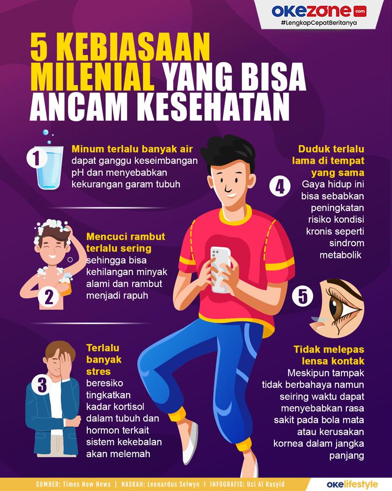 5 Kebiasaan Milenial yang Bisa Ancam Kesehatan -