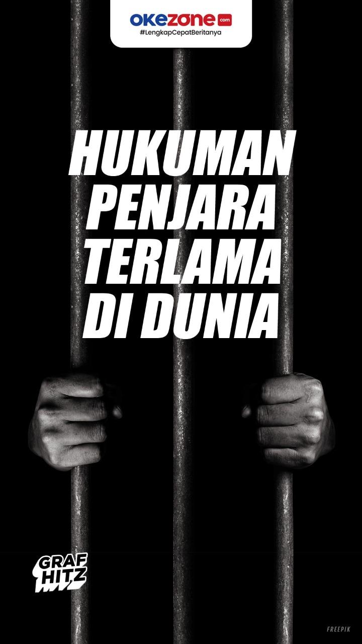 Hukuman Penjara Terlama di Dunia -