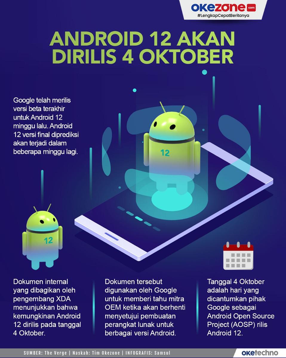 Android 12 Akan Dirilis 4 Oktober -