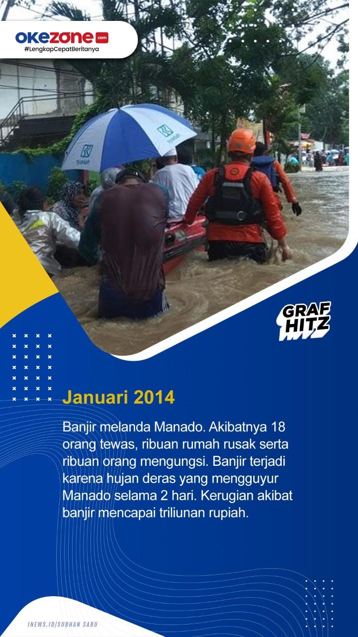 4 Banjir Terparah yang Pernah Landa Indonesia -