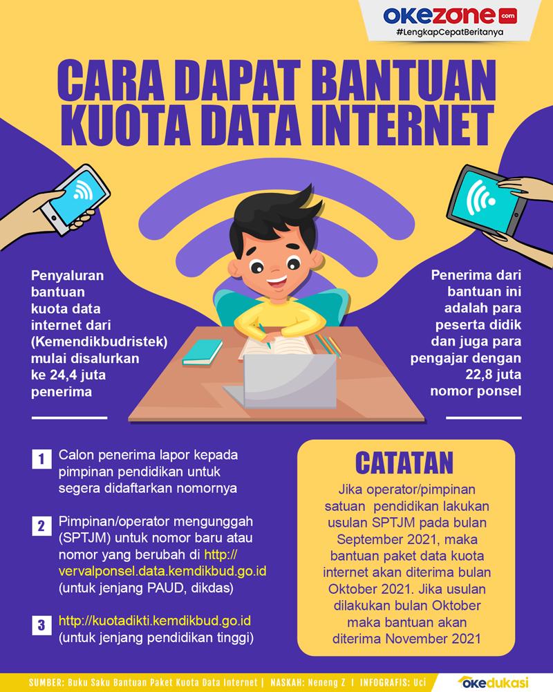 Catat! Ini Cara Dapat Bantuan Kuota Data Internet -