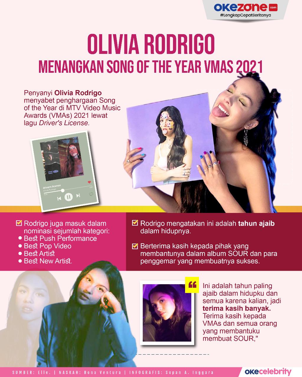 Olivia Rodrigo, Menangkan Song of The Year VMAs 2021 -