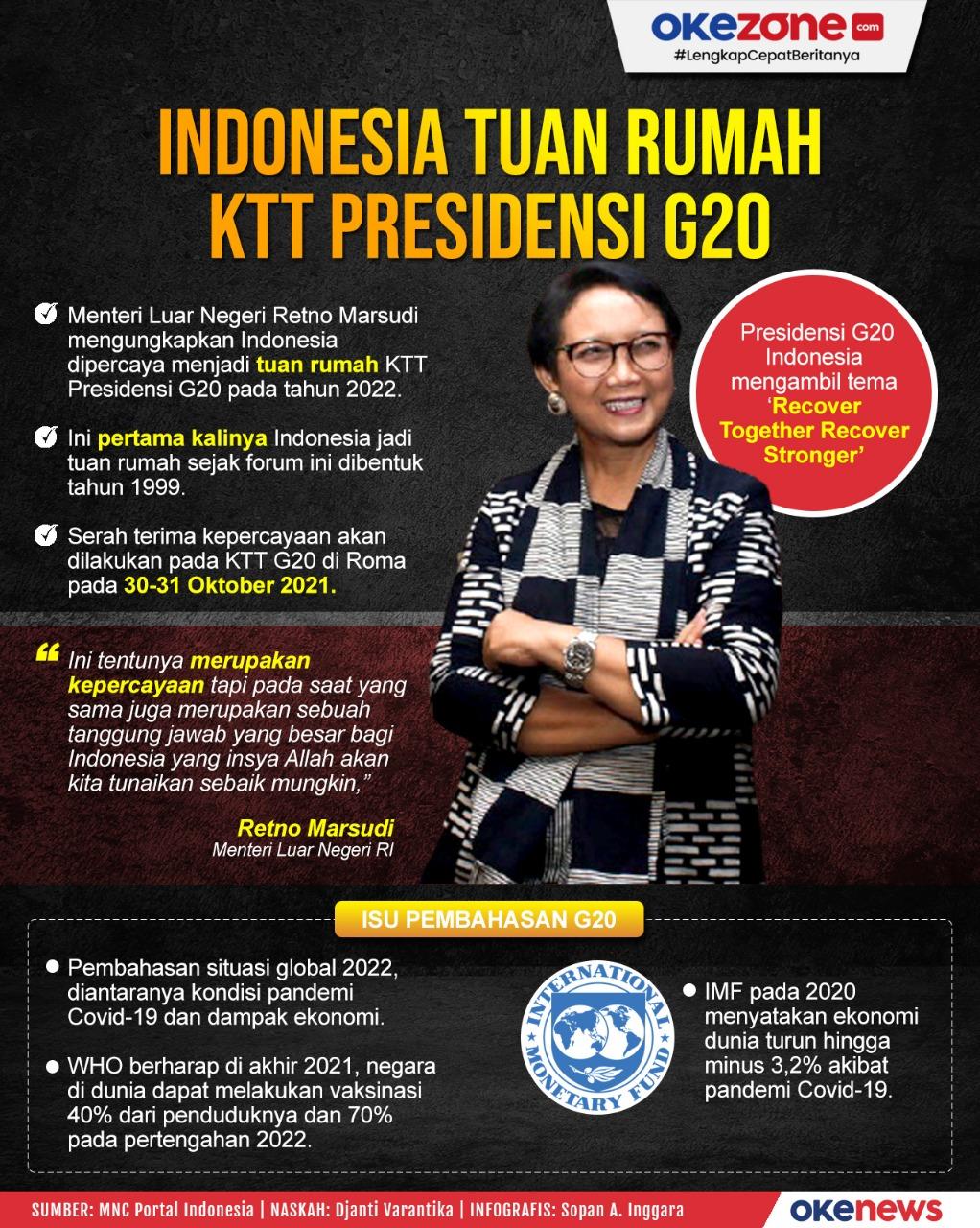 Indonesia Tuan Rumah KTT Presidensi G20 -