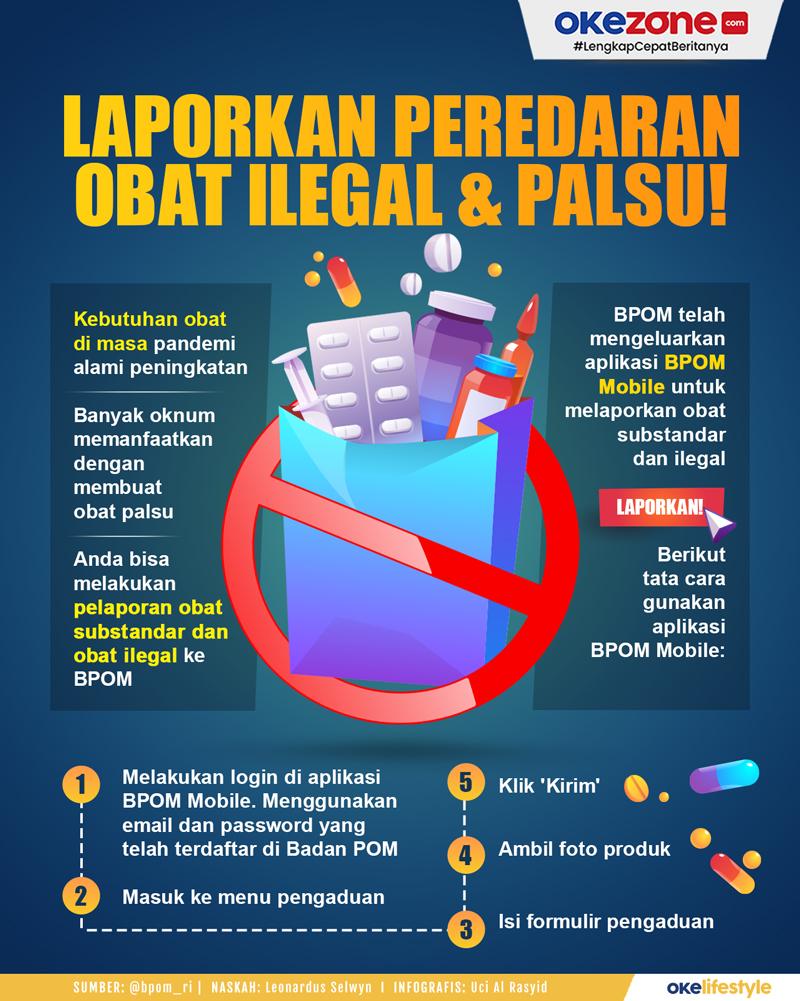 Laporkan Peredaran Obat Ilegal & Palsu! -