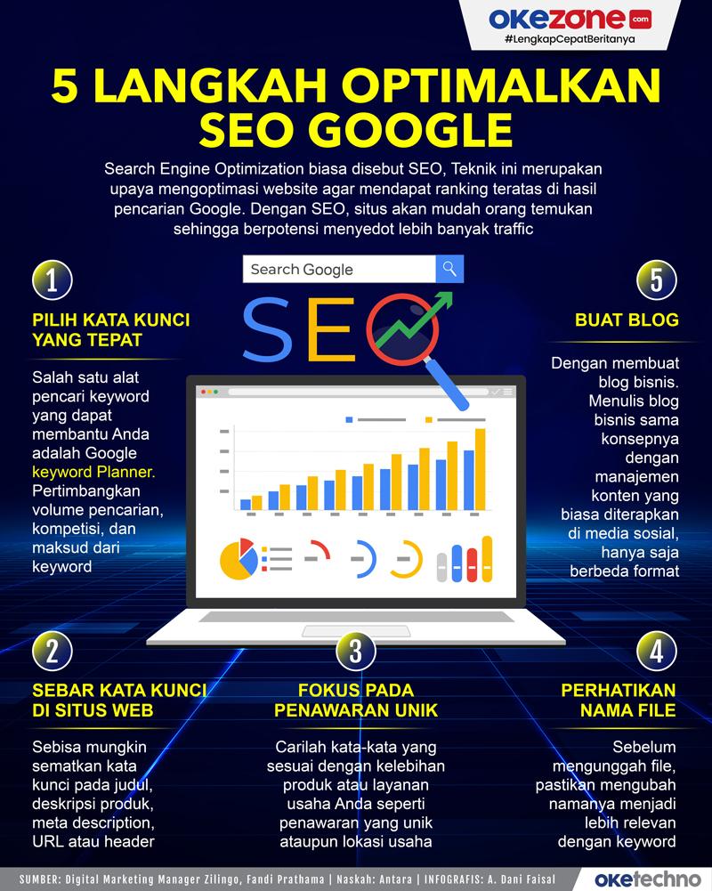 5 Langkah Optimalkan SEO untuk Tingkatkan Peringkat di Google -