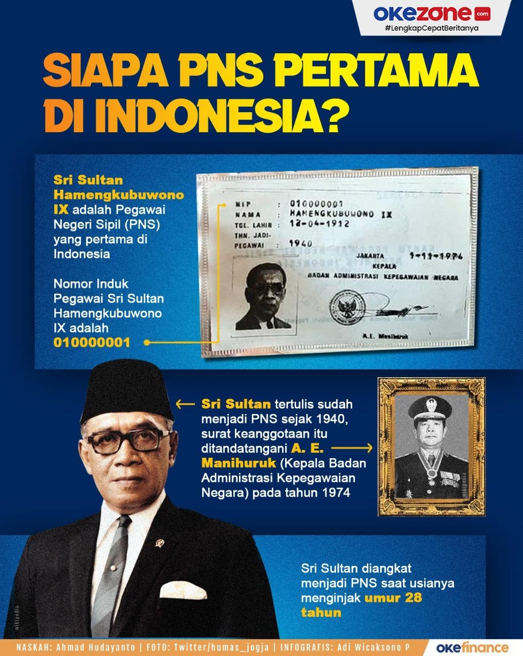 Siapa PNS Pertama di Indonesia? -