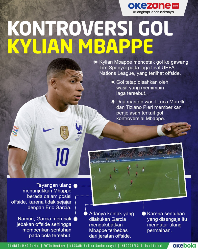Kontroversi Gol Kylian Mbappe ke Gawang Spanyol -
