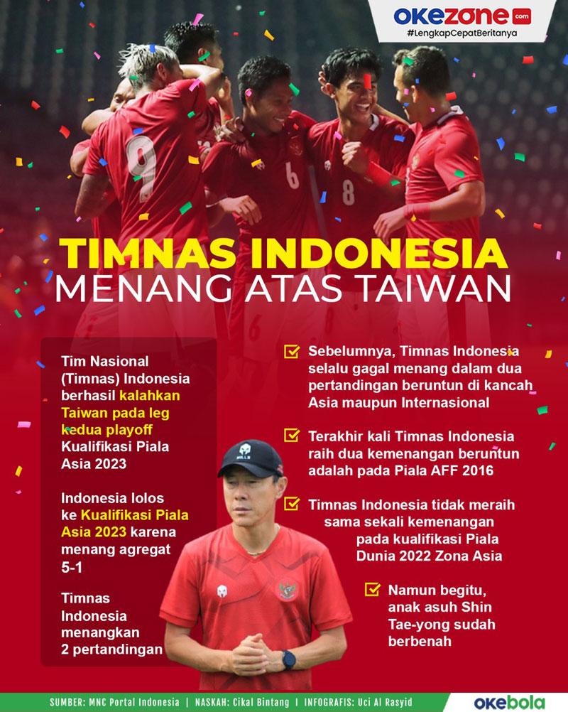 Timnas Indonesia Menang Atas Taiwan -