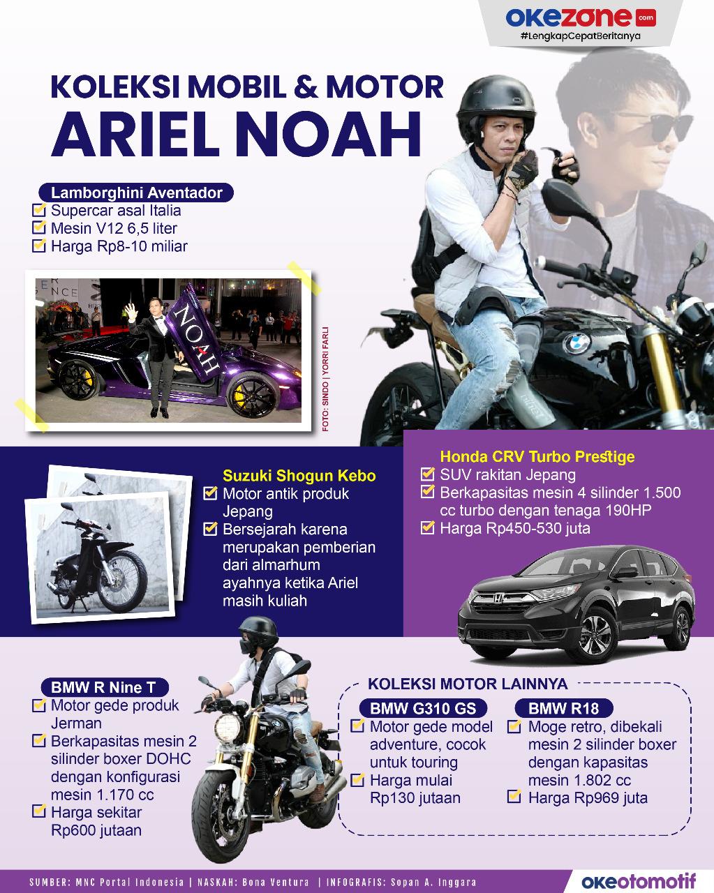 Koleksi Mobil dan Motor Ariel Noah, Ada Lamborghini Aventador -