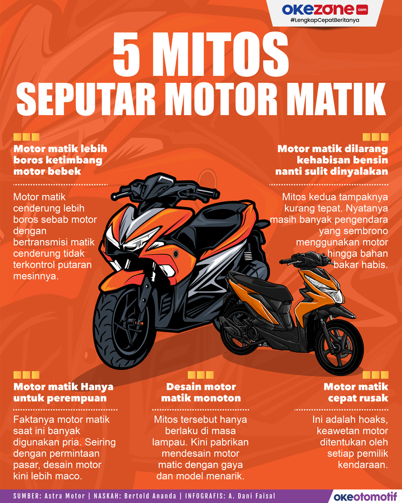 5 Mitos Seputar Motor Matik di Indonesia -