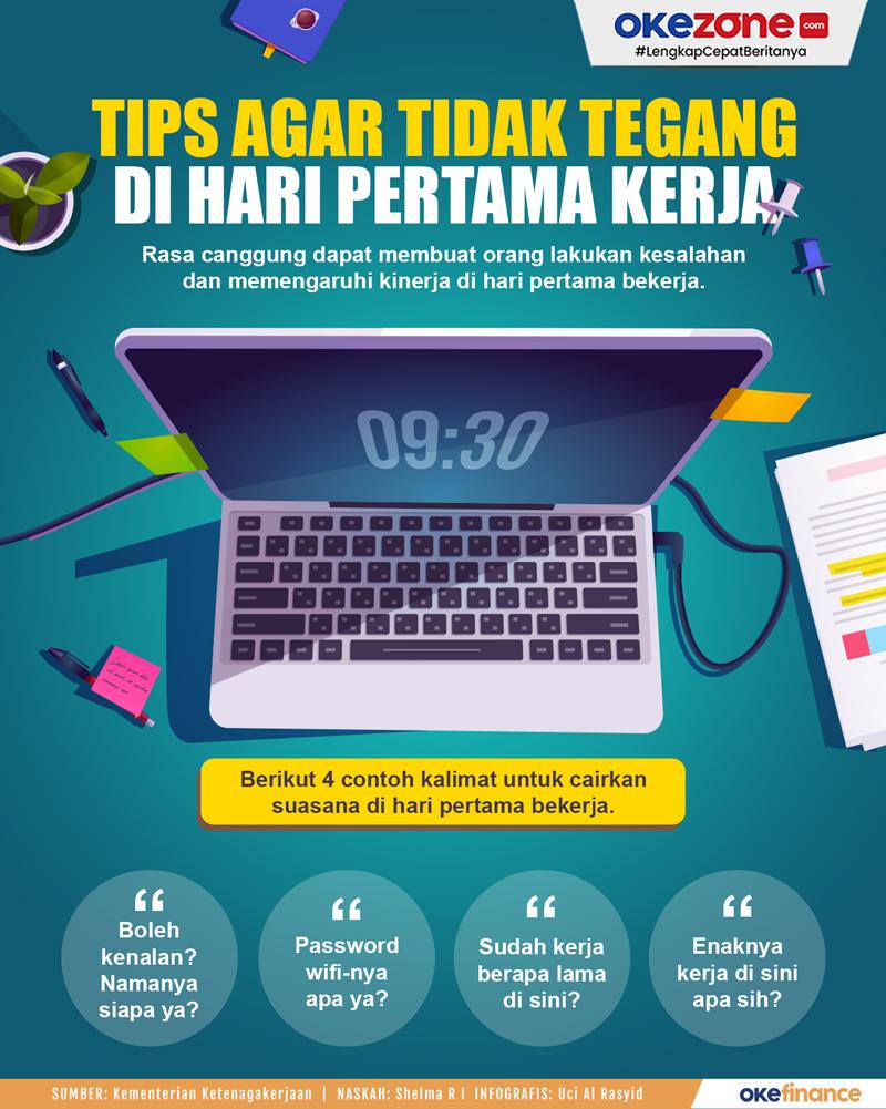 Tips agar Tidak Tegang di Hari Pertama Kerja -