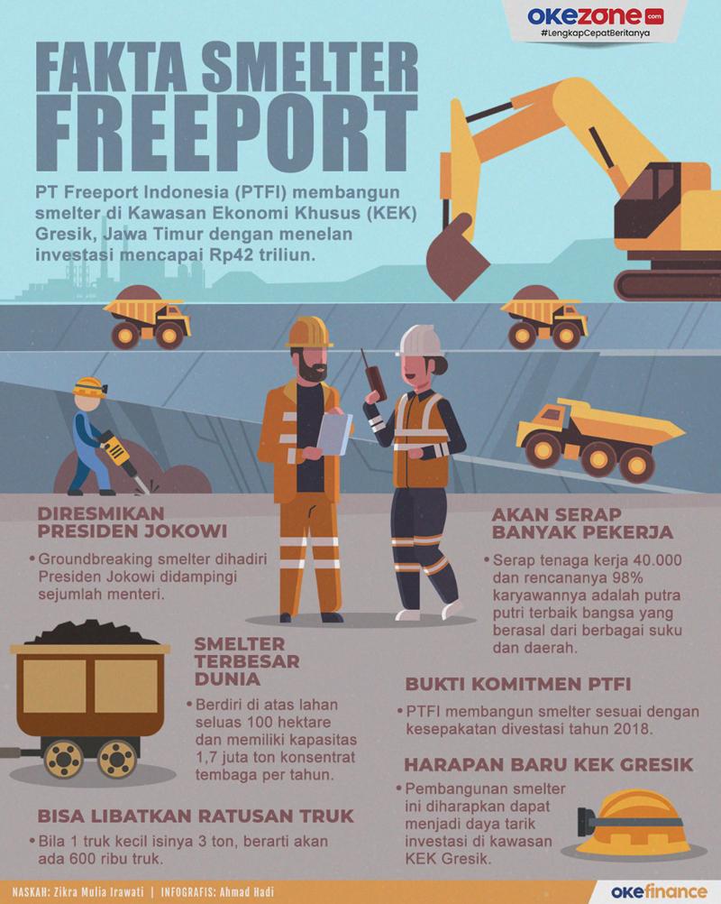 Fakta Smelter Freeport -