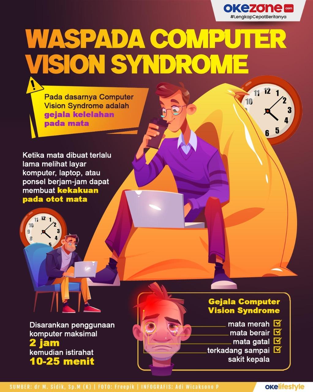 Nyaman WFH? Waspada Computer Vision Syndrome -