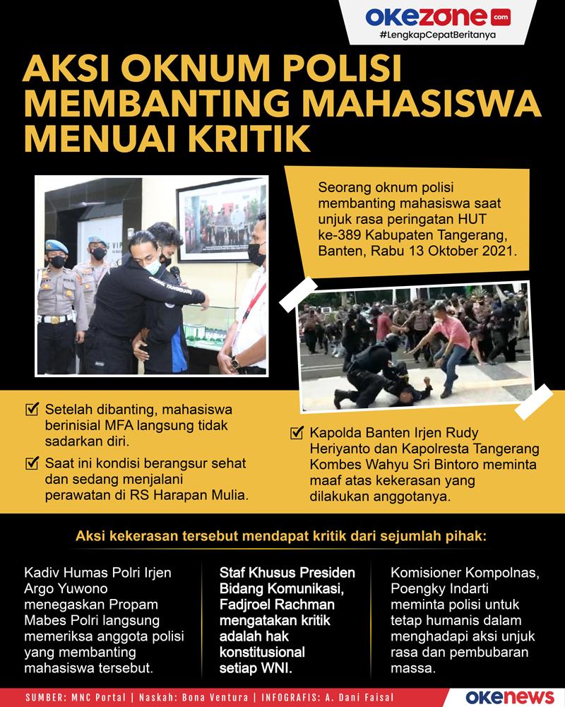 Aksi Oknum Polisi Membanting Mahasiswa Menuai Kritik -