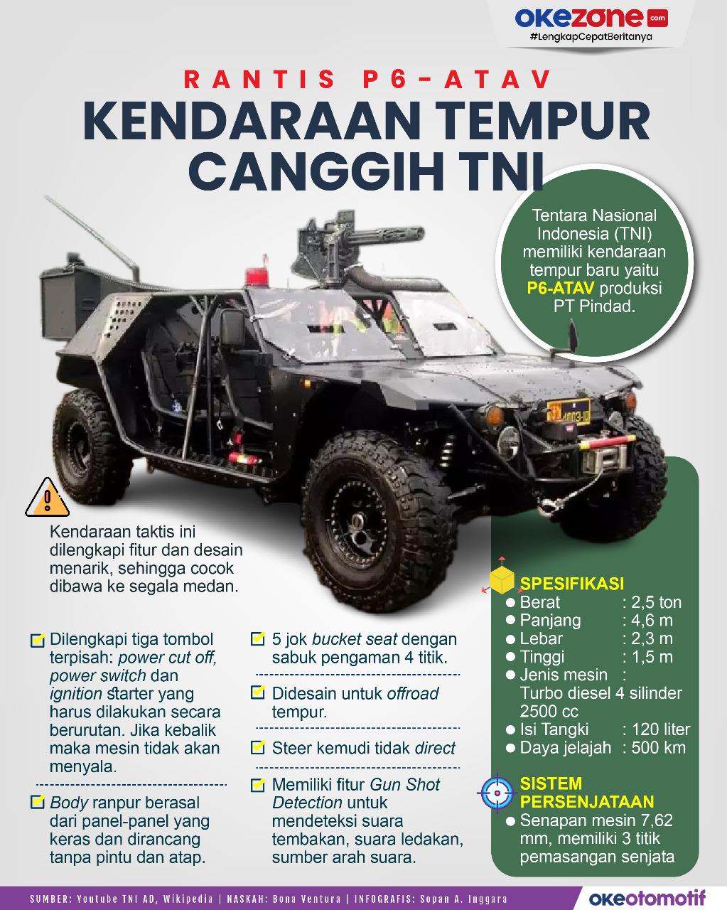 Mengenal Rantis P6-ATAV, Kendaraan Tempur Canggih Milik TNI -