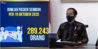 Setahun Jokowi-Ma'ruf Amin, Angka Kesembuhan Covid-19 Indonesia Naik