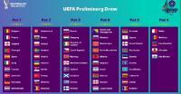 FIFA Umumkan Pembagian Pot Undian Kualifikasi Piala Dunia 2022 Zona Eropa