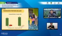 Cegah Learning Loss, Tanah Tidung Malah Sukses Partisipasi Belajar 98%