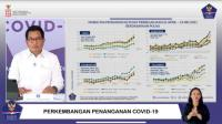 Satgas Covid-19: Mobilitas Warga ke Pusat Perbelanjaan Jelang Lebaran Meningkat 111%