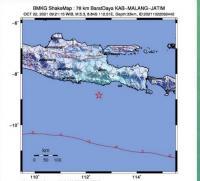 Gempa Magnitudo 5,3 Guncang Malang, Tak Berpotensi Tsunami