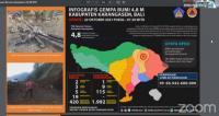 Pascagempa Bali, 3 Ruas Jalan Terdampak Longsor Sudah Bisa Dilewati