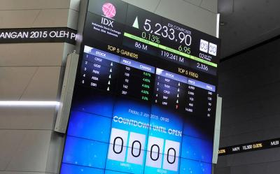 138 Saham Menguat, IHSG Naik ke Level 5.092
