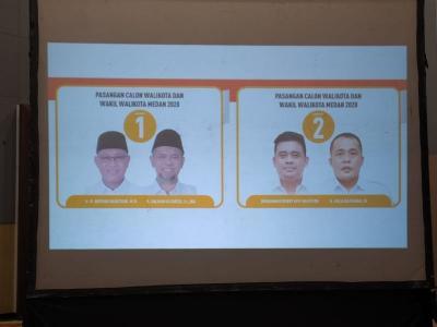 Pilkada Medan 2020: Akhyar-Salman Nomor 1, Bobby Nasution-Aulia Nomor 2