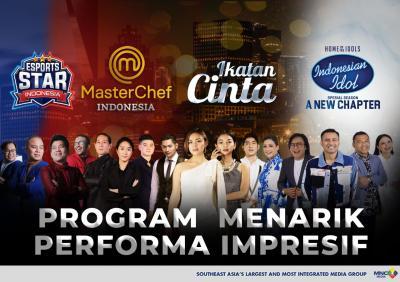 Rally Rekor, 4 TV MNCN Kuasai Prime Time 45,2% & Rating Ikatan Cinta 10,1, Share 35,1%, Saham Grup MNC Terbang!