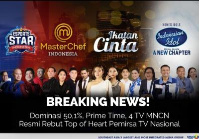 TOP FINANCE NEWS! 4 TV MNCN Kuasai 50,1% Prime Time, Saham Grup MNC Kompak Meroket, Hari Ini Rally Berlanjut?