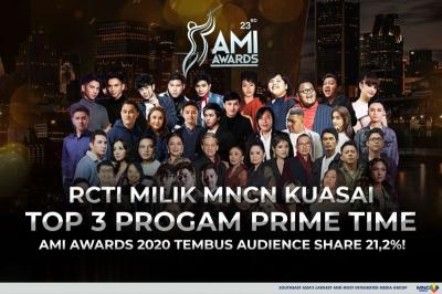 RCTI Milik MNCN Kuasai Top 3 Program Prime Time, AMI Awards 2020 Tembus Audience Share 21,2%!
