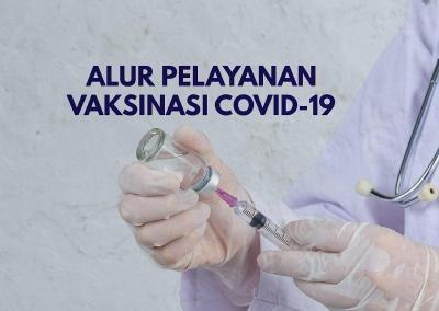Sebelum Divaksin, Ketahui 5 Alur Pelayanan Vaksinasi Covid-19 Ini