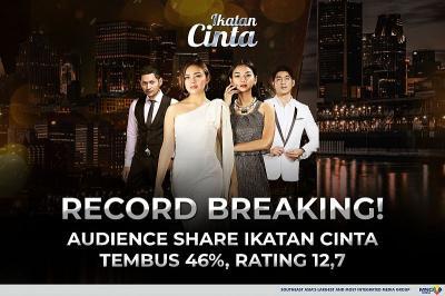 Pecah Rekor Sinetron Terbaik! Audience Share Ikatan Cinta Tembus 46%, MNCN Kian Berkibar