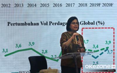 Sri Mulyani Harap IMF dan World Bank Tambah Bantuan Banyak Negara Terdampak Covid-19