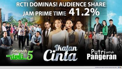 Ikatan Cinta Terus Menggelora, RCTI Dominasi Audience Share di Jam Prime Time Televisi
