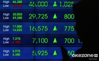 IHSG Menguat ke 5.981 pada Bel Perdagangan