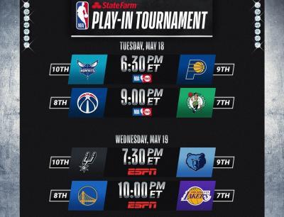 Mengenal Play-In Tournament di NBA, Kesempatan Terakhir untuk Tampil di Playoff