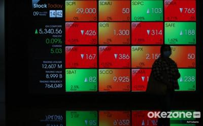 Fakta-Fakta IHSG Menguat dalam Sepekan, Kapitalisasi Pasar Rp7.274 Triliun