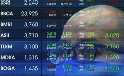 IHSG Melesat ke 6.119 pada Pembukaan Perdagangan